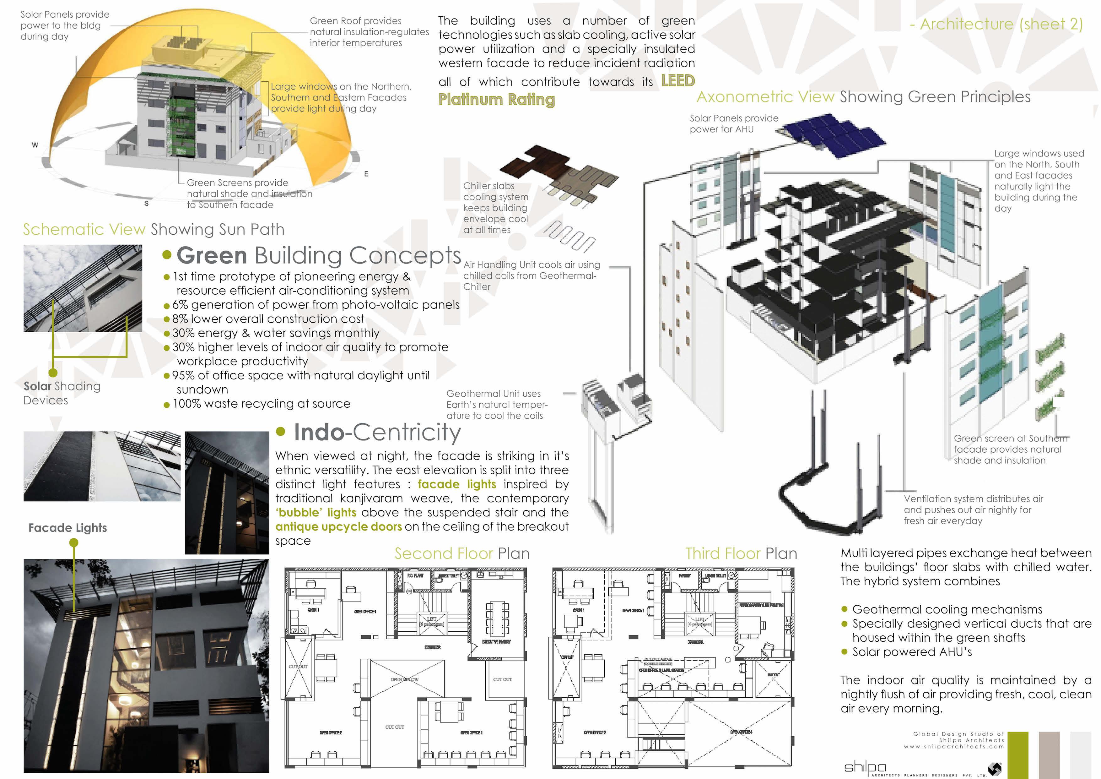 Global Design Studio of Shilpa Architects